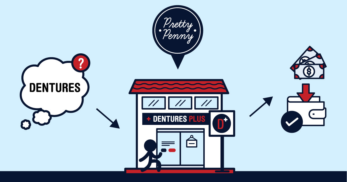 Thinking about new dentures? Finance now available through Pretty Penny Finance. Contact us for more information.